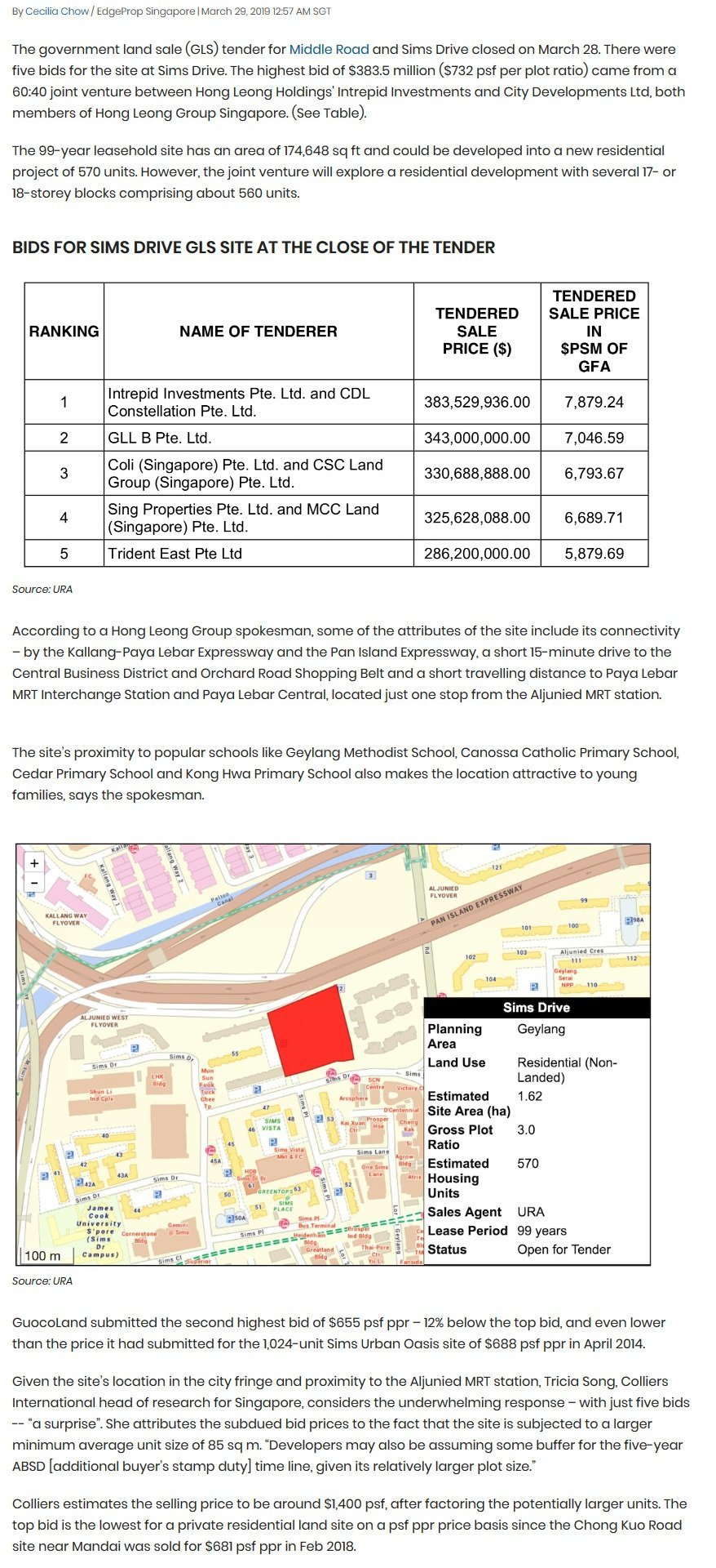 Hong Leong Group bids $383.5 mil for Sims Drive site 5